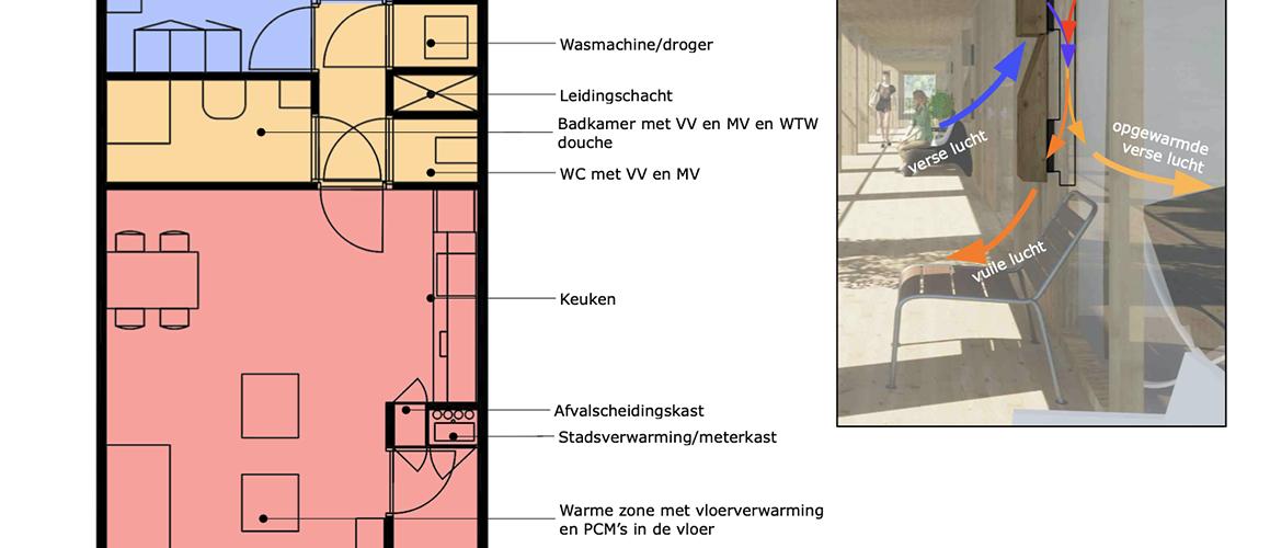 Wearearchitects Nijmegen